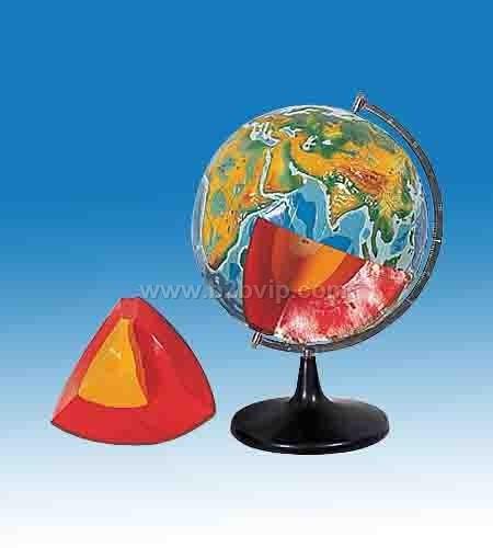 地球内部结构_其他教学模型