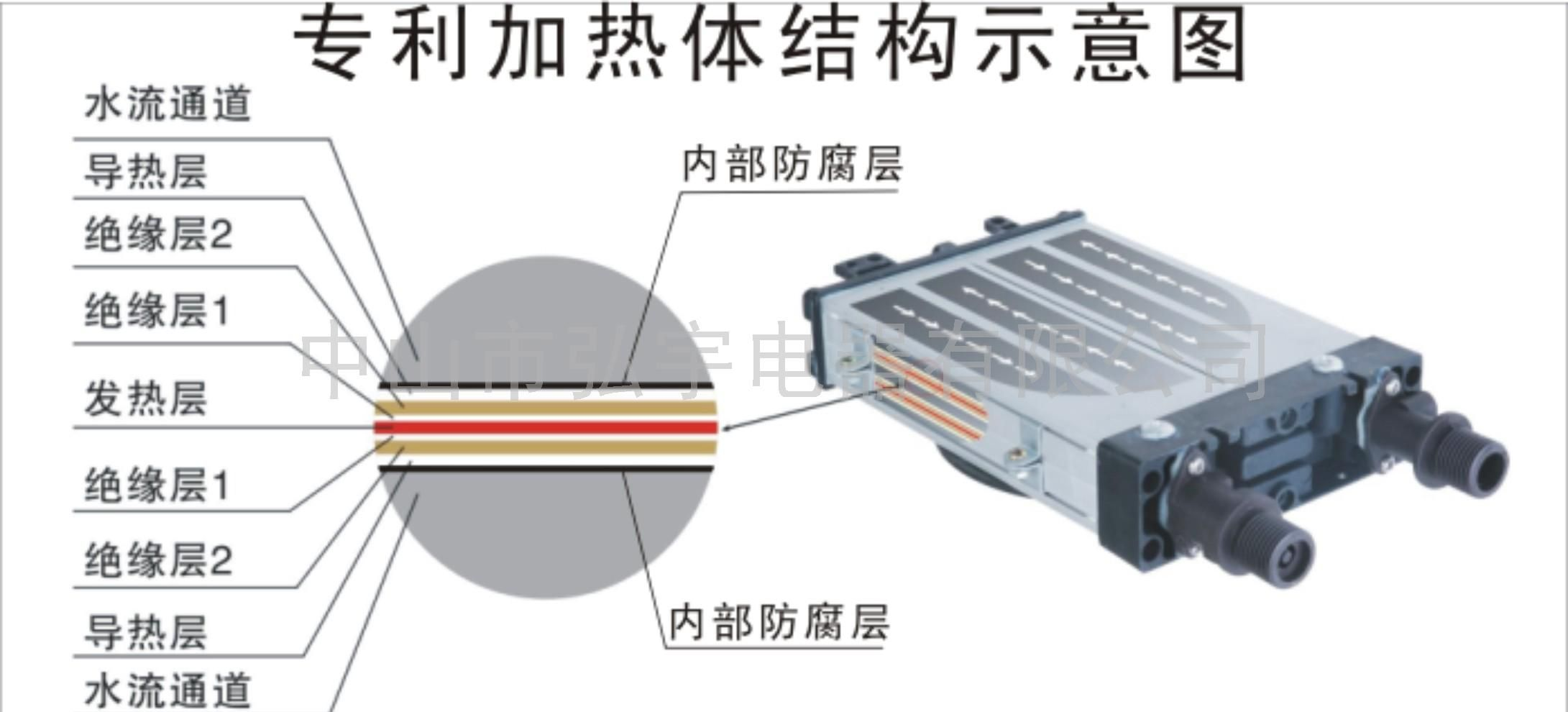 专利板式加热体结构_电热水器